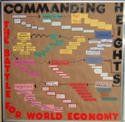 commanding heights the agony of reform Commanding heights - the battle for  the agony of reform, commanding heights takes a look at countries all over the world as they shift from.